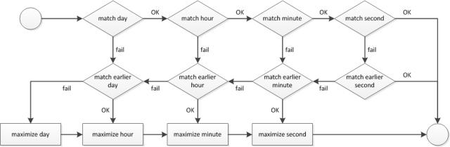 Matching_Logic_lo